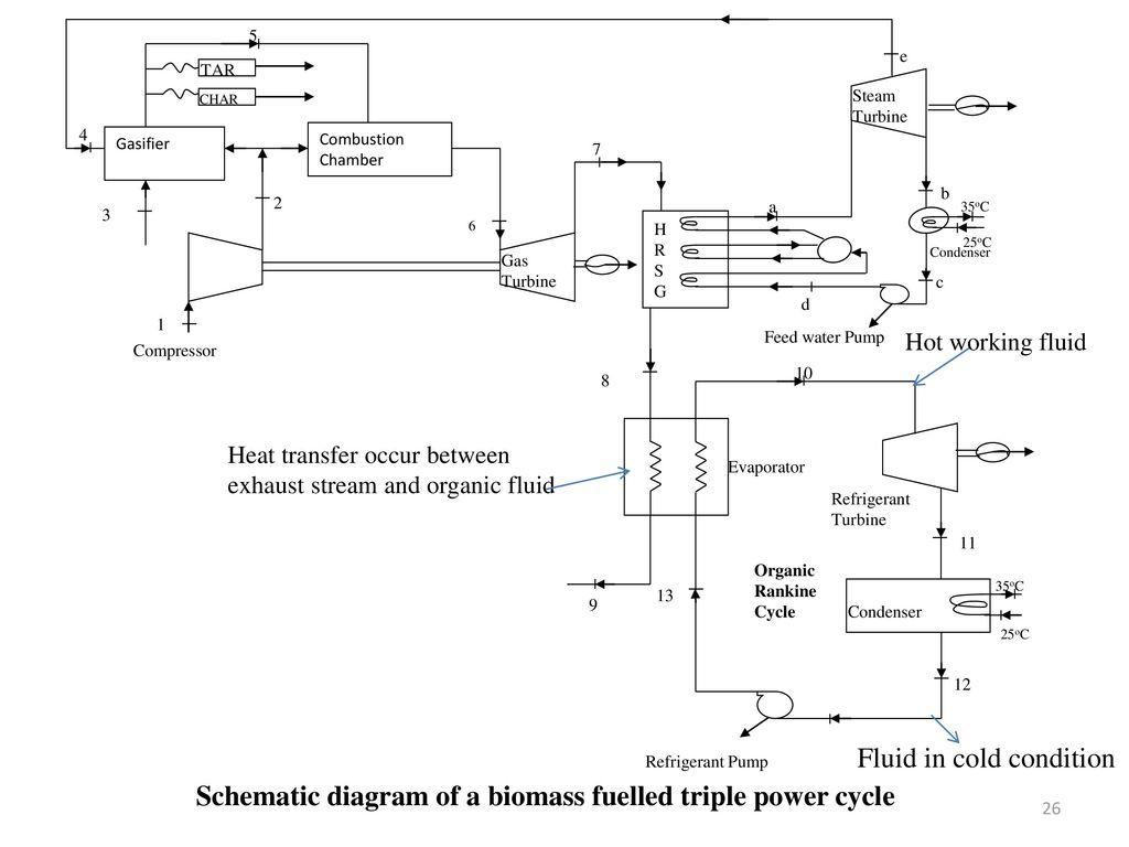 hight resolution of 26 schematic