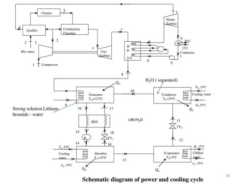 small resolution of schematic diagram of power and cooling cycle