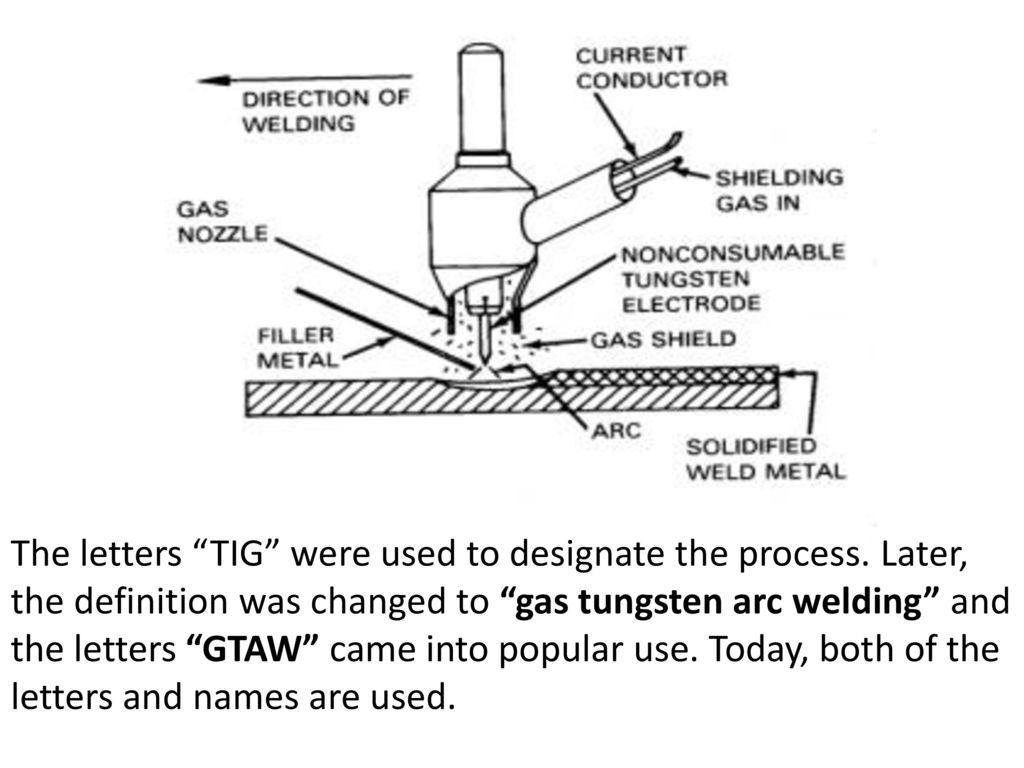 hight resolution of the letters tig were used to designate the process