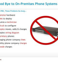 say good bye to on premises phone systems [ 1024 x 768 Pixel ]