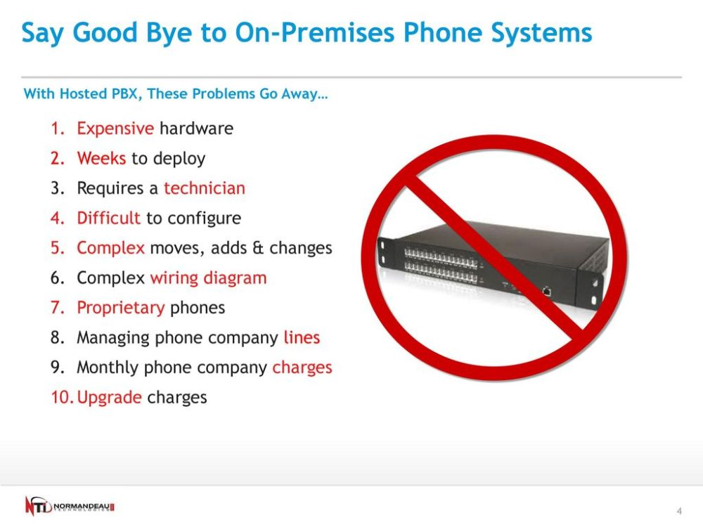 medium resolution of say good bye to on premises phone systems