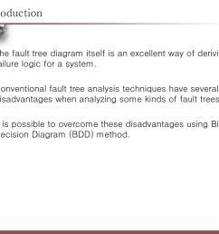 introduction the fault tree diagram itself is an excellent way of deriving the failure logic for [ 1024 x 768 Pixel ]