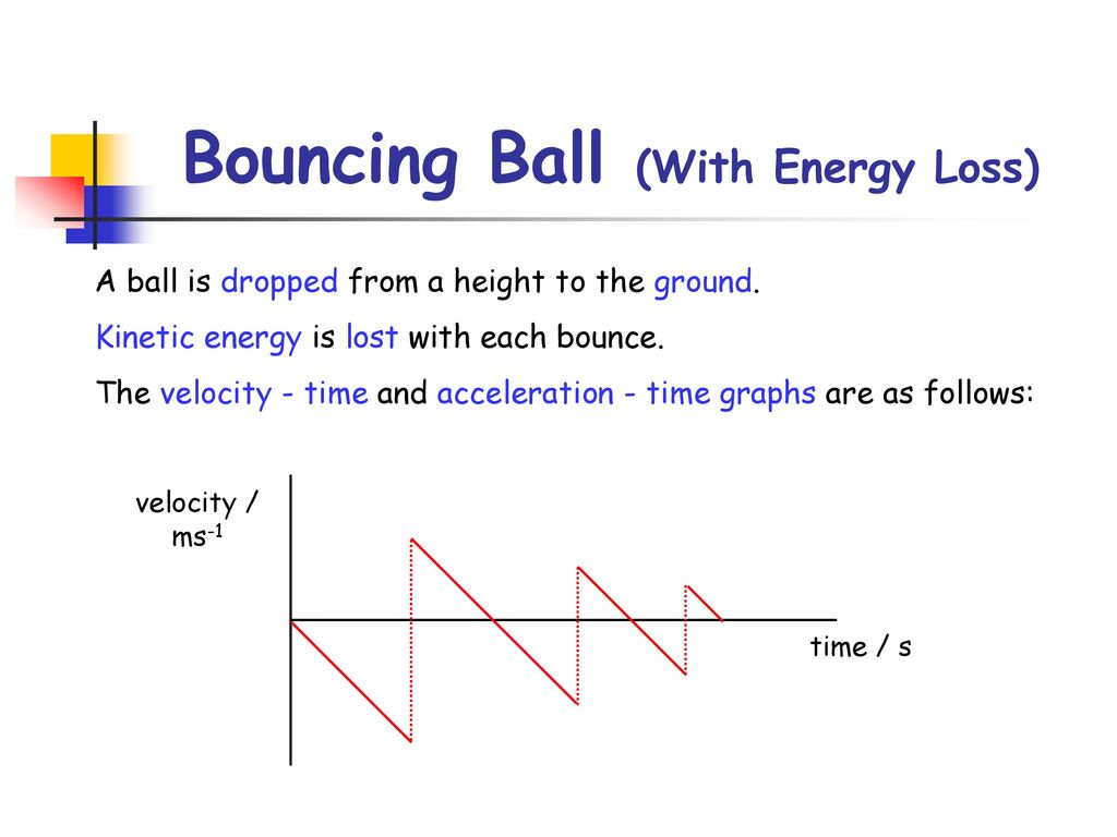 Acceleration Is The Change In Velocity Per Unit Time