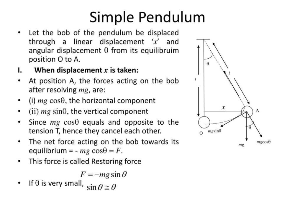 medium resolution of simple and compound pendulum
