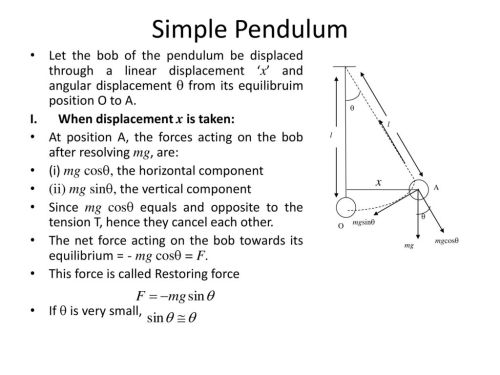 small resolution of simple and compound pendulum