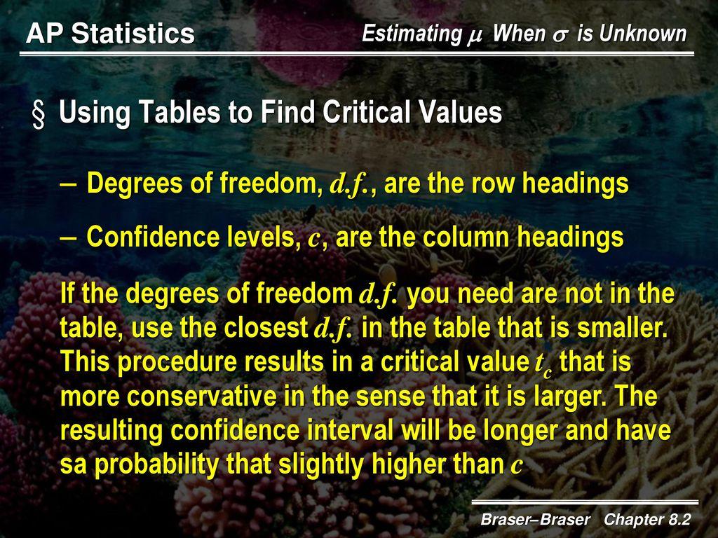 T Distribution Table Ap Statistics