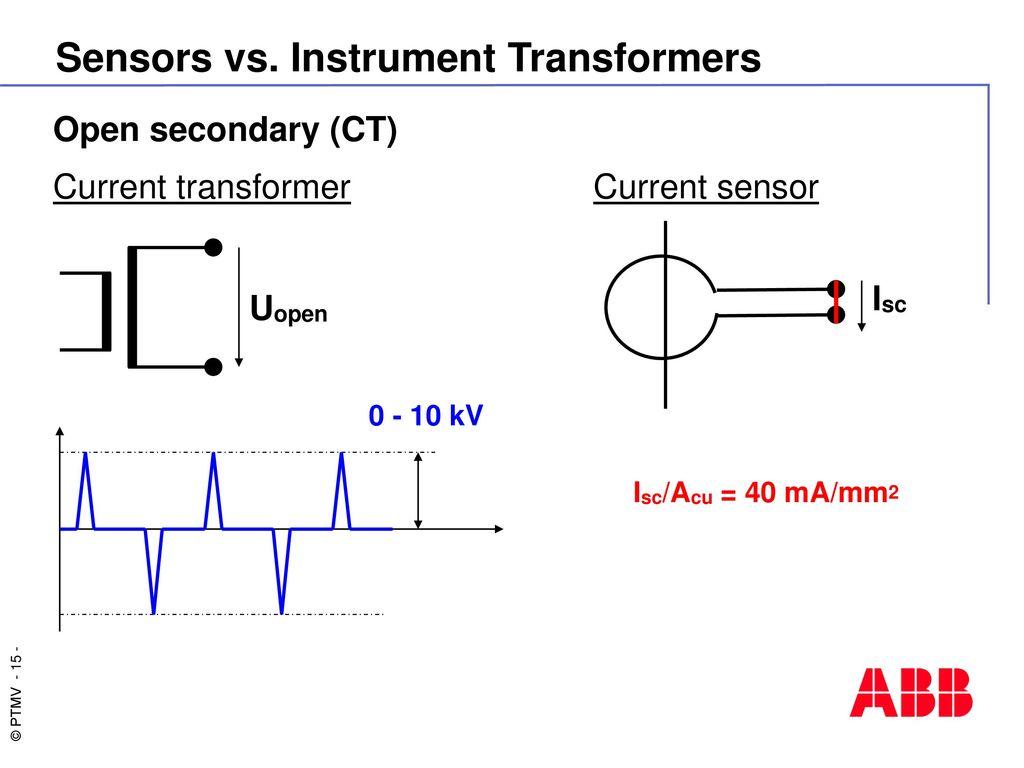 hight resolution of instrument transformers