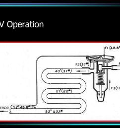 15 txv operation [ 1024 x 768 Pixel ]