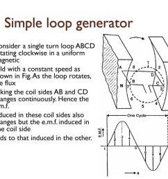 5 simple loop generator  [ 1024 x 768 Pixel ]