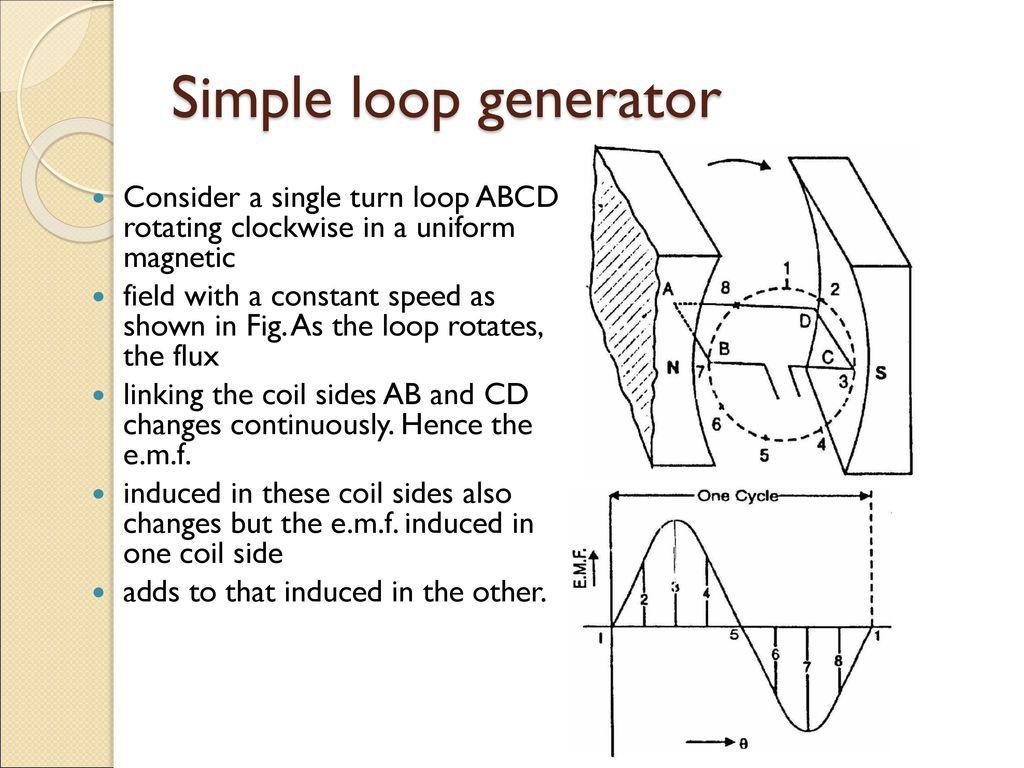 hight resolution of 5 simple loop generator