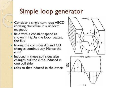 small resolution of 5 simple loop generator