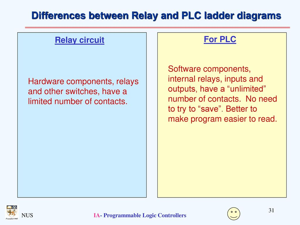 hight resolution of differences between relay and plc ladder diagrams