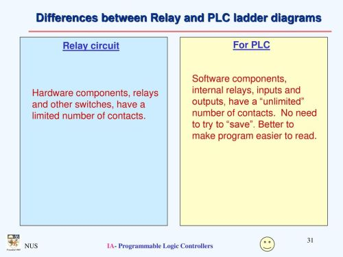small resolution of differences between relay and plc ladder diagrams