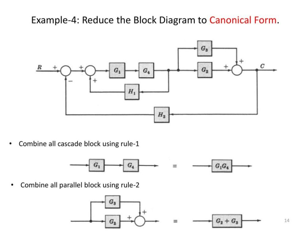 medium resolution of rules of block diagram reduction wiring diagram problems of block diagram reduction in control system