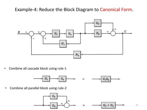 small resolution of rules of block diagram reduction wiring diagram problems of block diagram reduction in control system