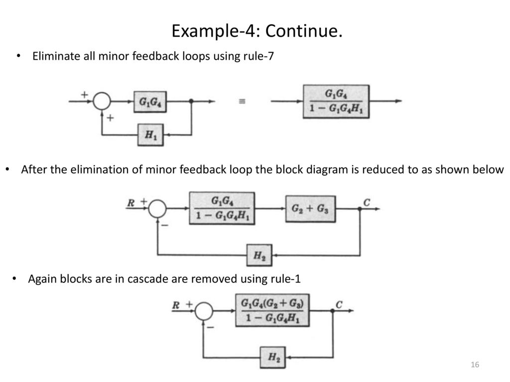 hight resolution of eliminate all minor feedback loops using rule 7