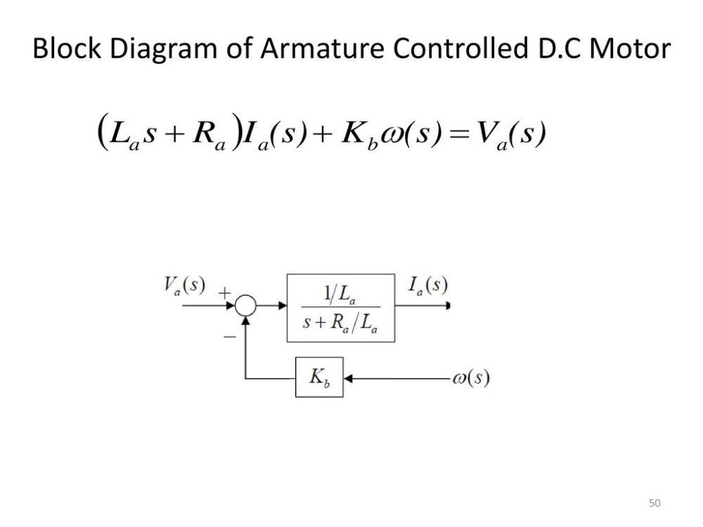 medium resolution of 50 block diagram of armature controlled d c motor