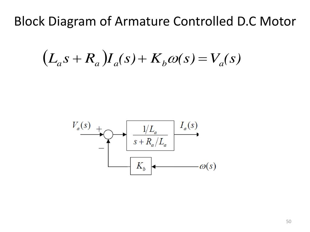 hight resolution of 50 block diagram of armature controlled d c motor