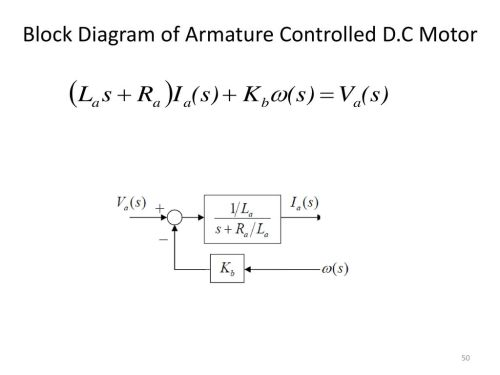 small resolution of 50 block diagram of armature controlled d c motor