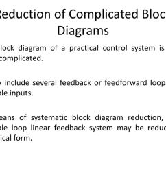 9 reduction of complicated block diagrams [ 1024 x 768 Pixel ]