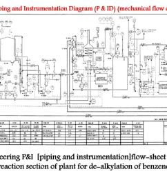 engineering p i piping and instrumentation flow sheet of the reaction section of plant [ 1024 x 768 Pixel ]