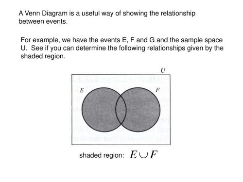 small resolution of a venn diagram is a useful way of showing the relationship between events