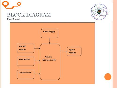 small resolution of 7 block diagram