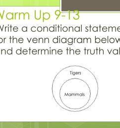 warm up 9 13 write a conditional statement for the venn diagram  [ 1024 x 768 Pixel ]