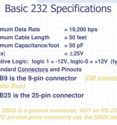 basic 232 specifications maximum data rate 19 200 bps maximum cable length 50 feet 16 rs 232 db25 pin out  [ 1024 x 768 Pixel ]