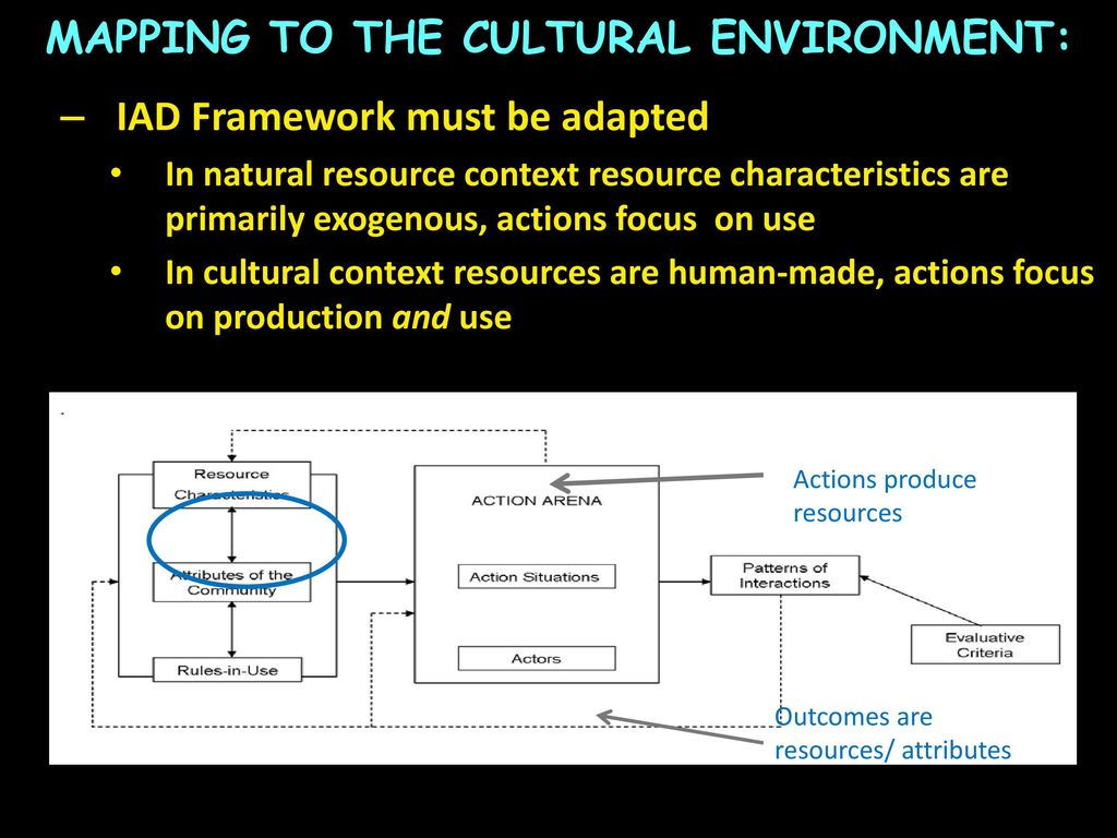 hight resolution of 17 mapping to the cultural environment iad framework