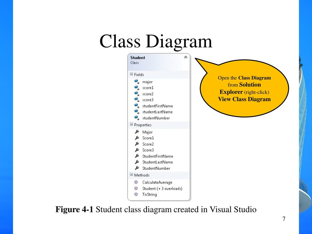 visual studio view class diagram allen bradley wiring diagrams motor starter creating your own classes ppt download figure 4 1 student created in
