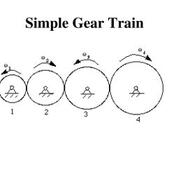 unit iv gears ppt download simple gear train diagram [ 1024 x 768 Pixel ]