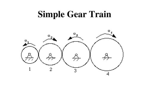 small resolution of unit iv gears ppt download simple gear train diagram
