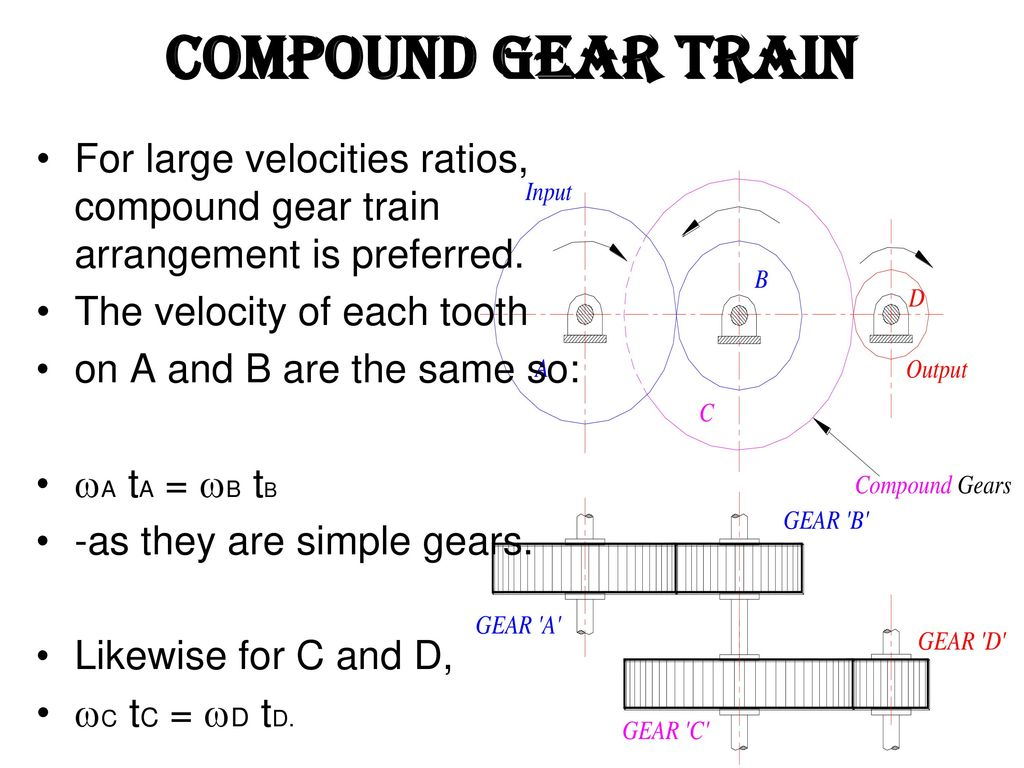 hight resolution of compound gear train for large velocities ratios compound gear train arrangement is preferred the