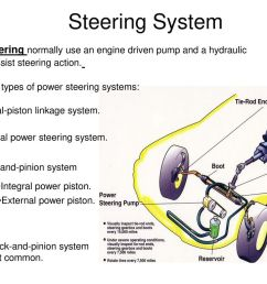 16 steering system power  [ 1024 x 768 Pixel ]