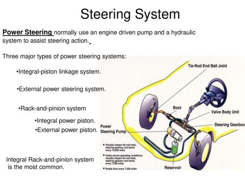 small resolution of 16 steering system power