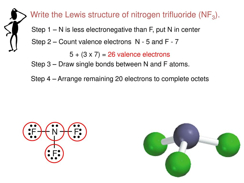 hight resolution of write the lewis structure of nitrogen trifluoride nf3