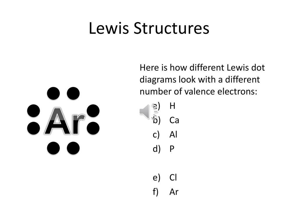 electron dot diagram for al chrysler sebring warning lights ms stroup 8th grade science ppt download 14 lewis structures