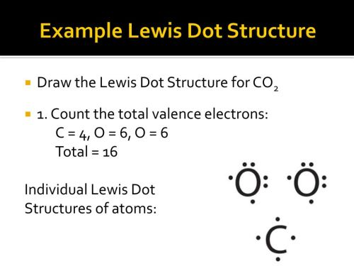 small resolution of example lewis dot structure