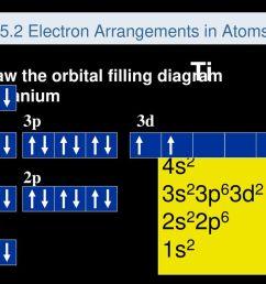 53 5 2 electron arrangements  [ 1024 x 768 Pixel ]