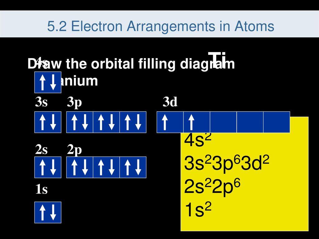 hight resolution of 53 5 2 electron arrangements