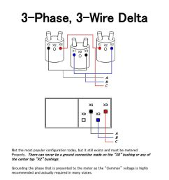 3 phase 3 wire delta not the most popular configuration today but [ 1024 x 1365 Pixel ]