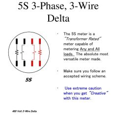 5s 3 phase 3 wire delta the 5s meter is a transformer rated [ 1024 x 1365 Pixel ]