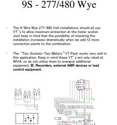 metering in today s world ppt download 79 9s wiring diagram form 9s ct  [ 1024 x 1365 Pixel ]