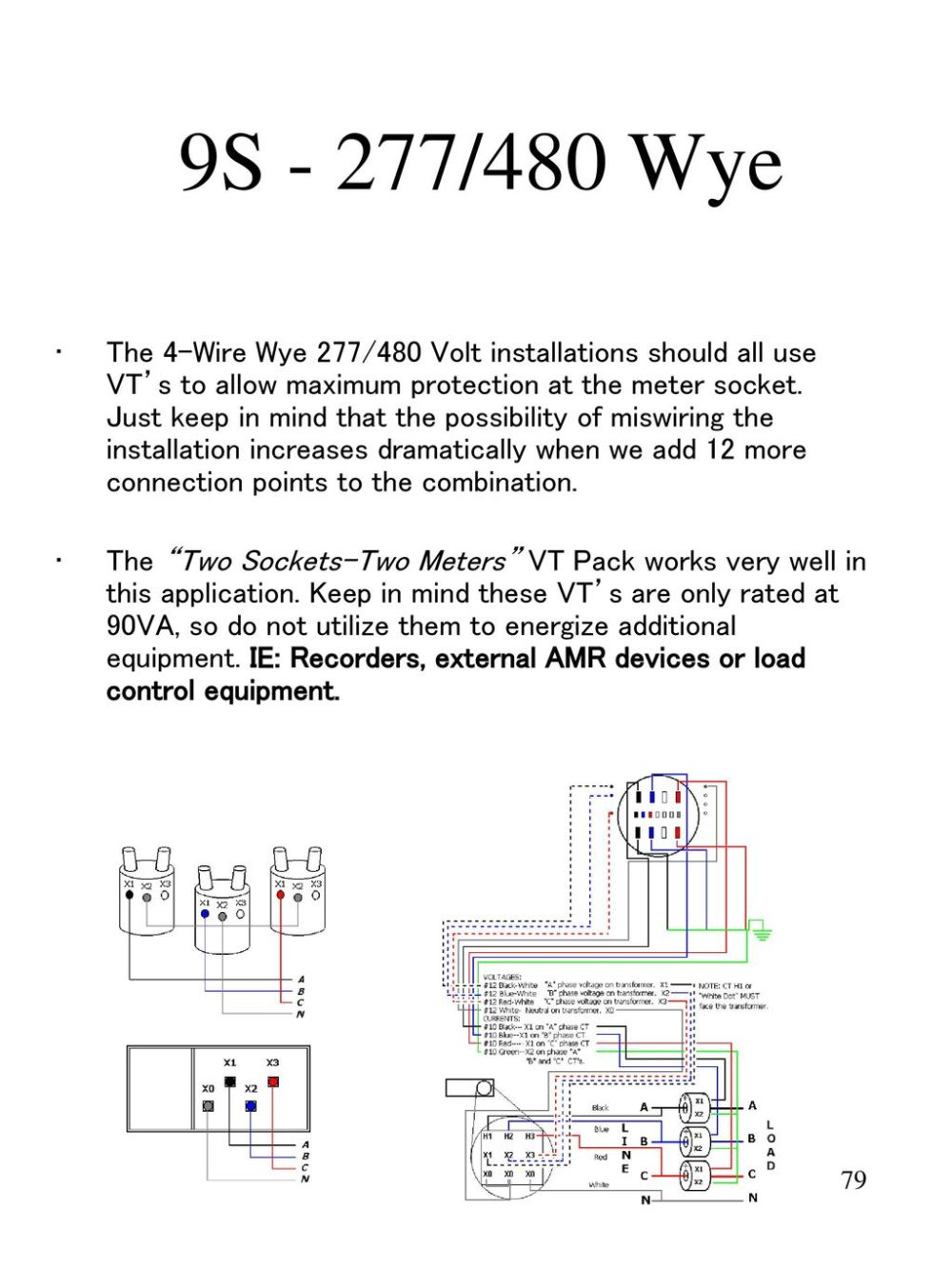 medium resolution of metering in today s world ppt download 79 9s wiring diagram form 9s ct