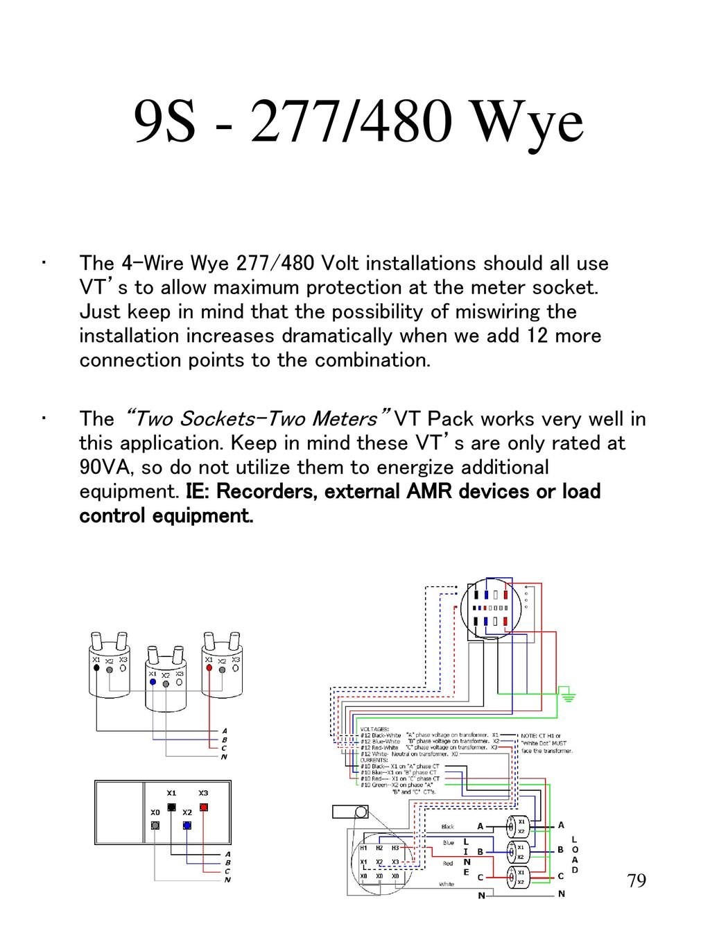 hight resolution of metering in today s world ppt download 79 9s wiring diagram form 9s ct