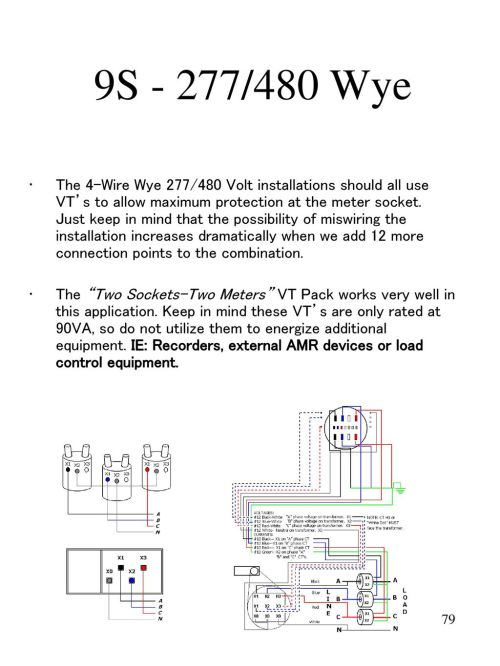 small resolution of metering in today s world ppt download 79 9s wiring diagram form 9s ct