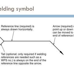 9 welding symbol [ 1024 x 768 Pixel ]