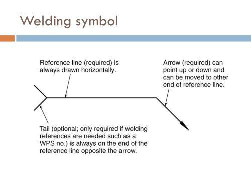 small resolution of 9 welding symbol