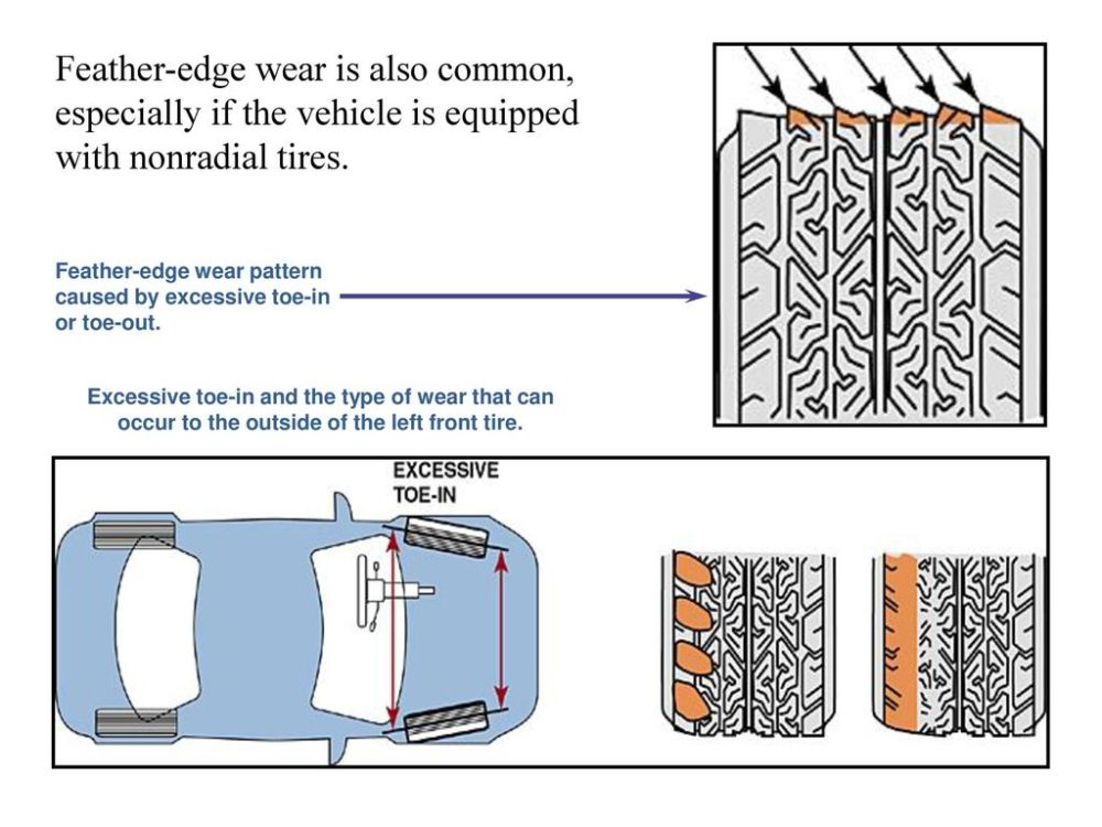 medium resolution of feather edge wear is also common especially if the vehicle is equipped with nonradial
